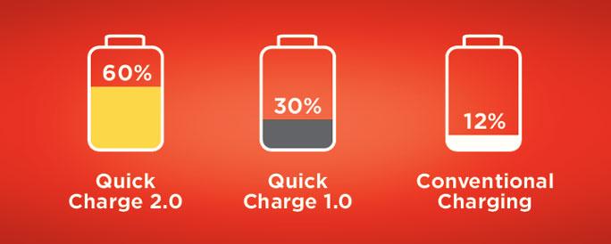 Quick-Charge-2.0-Qualcomm.jpg