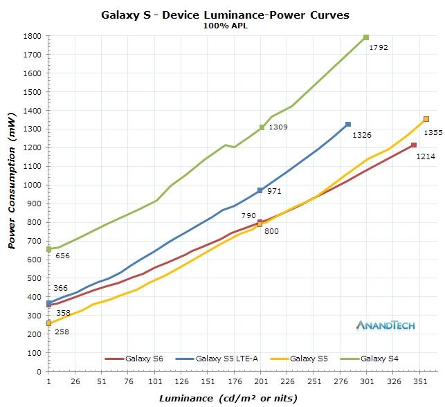 Samsung-Galaxy-S-Effizienz-2.jpg