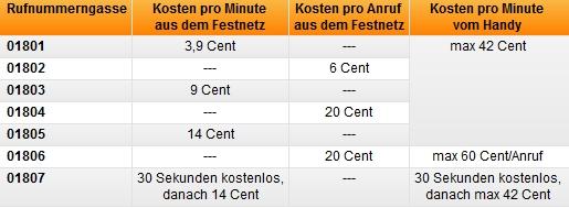 0180-Kosten.jpg