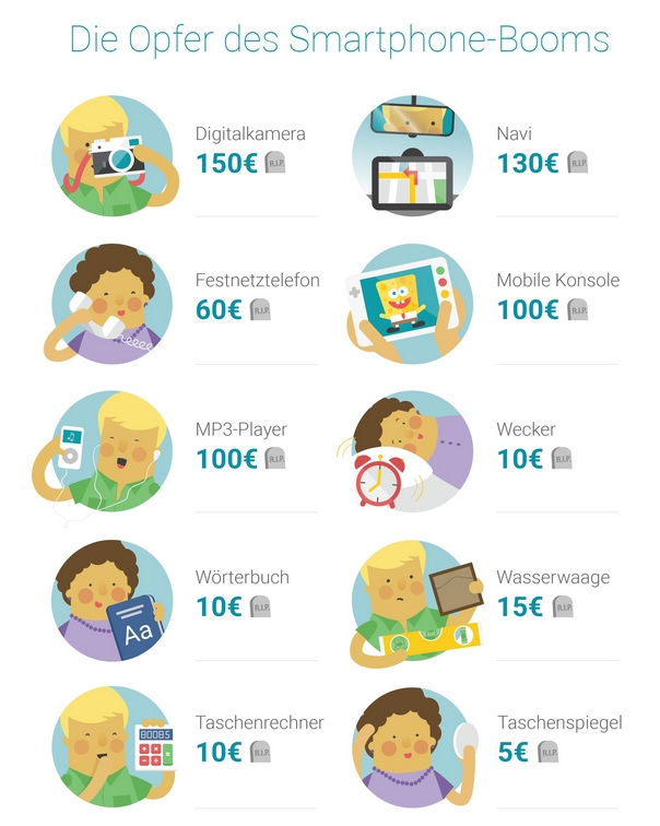 Smartphone-Preis-wert-2.jpg