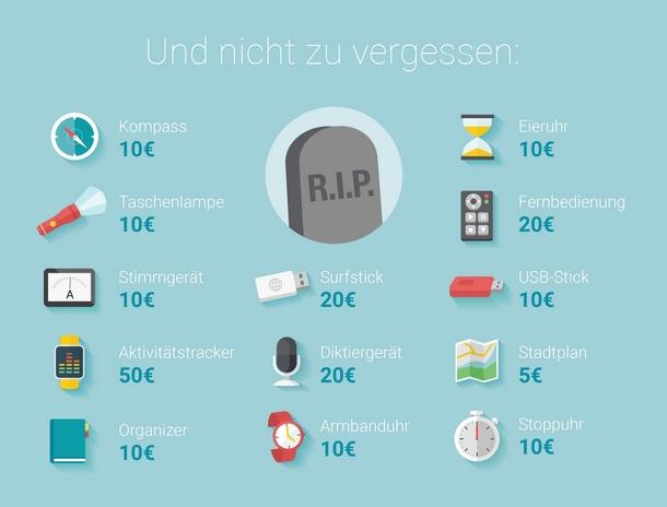 Smartphone-Preis-wert-3.jpg