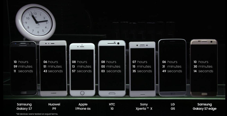 Galaxy-S7-vs.-iPhone-6s-Akkulaufzeit.jpg