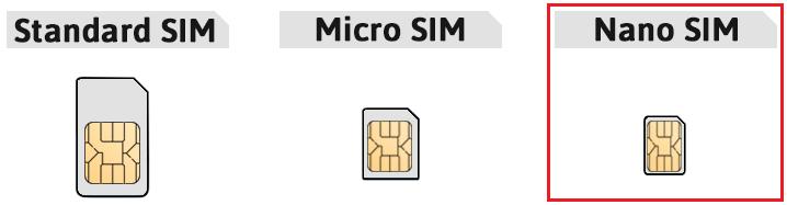 Nano Sim Karte Schablone Originalgrosse.Sony Xperia Xz1 Compact Welche Sim Karte Passt In Das