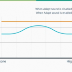 Samsung Galaxy S7 (Edge) - Klang der Kopfhörer verbessern mit Adapt Sound Funktion