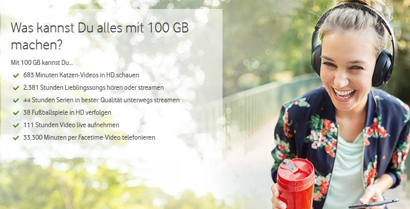 100-GB-Mobilfunk.jpg