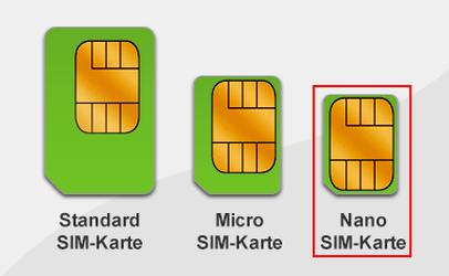Nano Sim Karte Schablone Originalgrosse.Sim Karte Fur Das Lg G7 Thinq Welches Sim Format Passt Rein