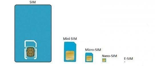 Nano Sim Karte Kaufen.Xiaomi Mi 9 Sim Karte Richtig Einlegen Und Welche Sim Karte Passt In
