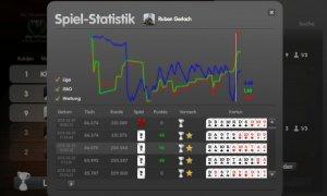 2012-03-02_mobile_stats.jpg